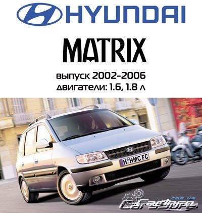 Hyundai Matrix 2002-2006