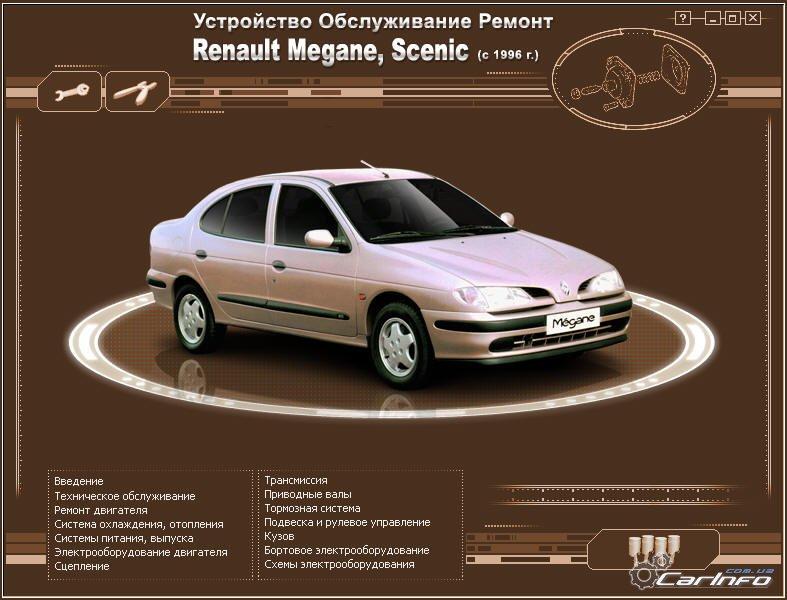 Renault Megane & Scenic � 1996