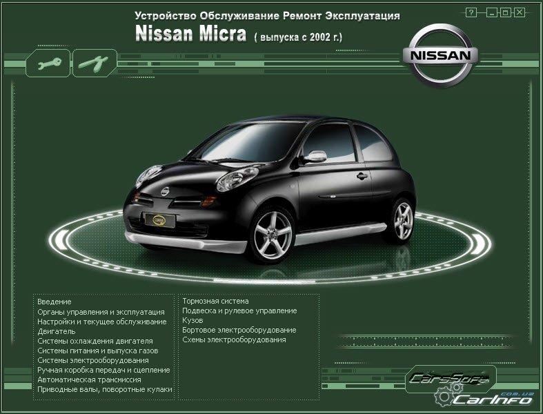 Nissan Micra с 2002