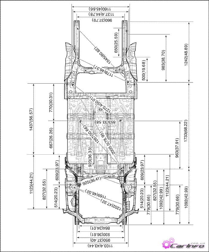 Геометрических размеры кузова