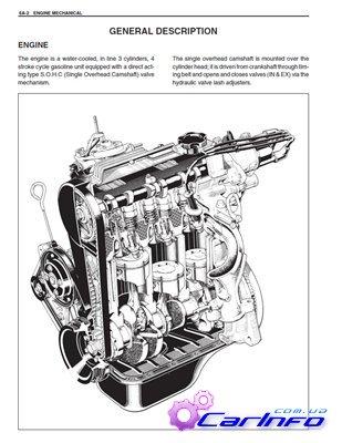 Suzuki    Wagon    R 19992002 Service manual