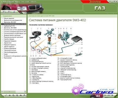 ГАЗ-3110 мультимедийное
