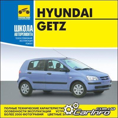 Hyundai Getz с 2002