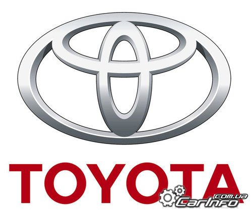 Toyota EPC3 2.2015 Full