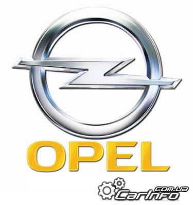 Скачать каталог запчастей opel epc