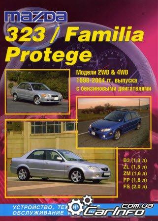 MAZDA 323 / MAZDA FAMILIA