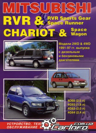 MITSUBISHI RVR / SPACE WAGON