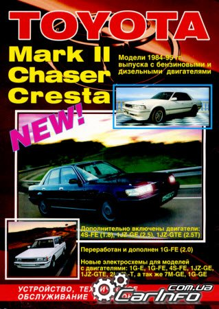 Toyota Mark II,