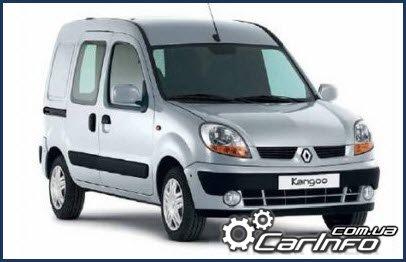 Renault Kangoo Руководство По Эксплуатации Ремонту И Эксплуатации