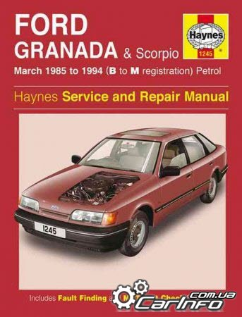 Ford Granada and Scorpio