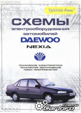 ...автомобиля Daewoo Nexia