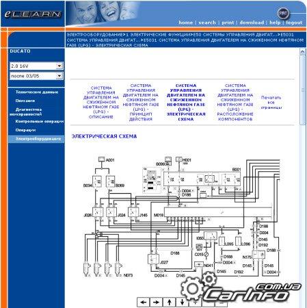 Fiat Ducato 2002–2010 E-Learn