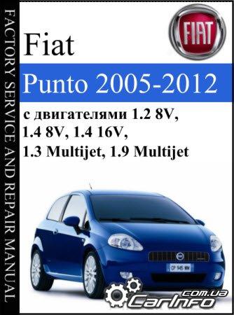 Fiat Grande Punto 2005–2012