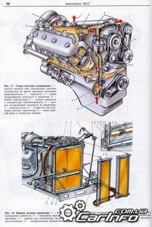 Автомобили МАЗ с колесной