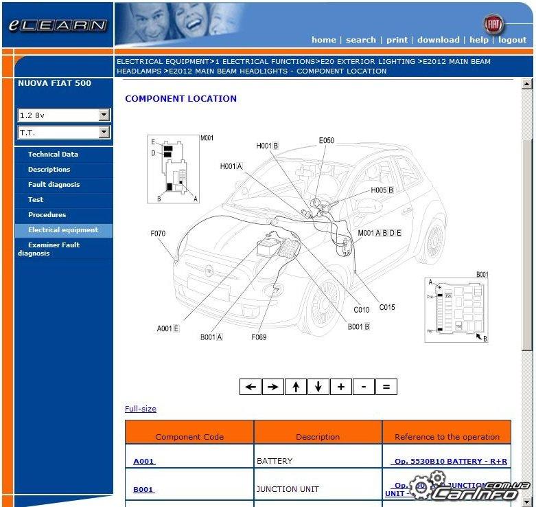 Техническое обслуживание рулевого управления