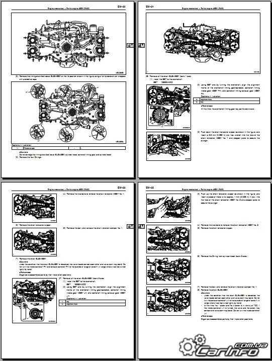 Subaru BRZ с 2012 Factory Service / Shop Manual ...
