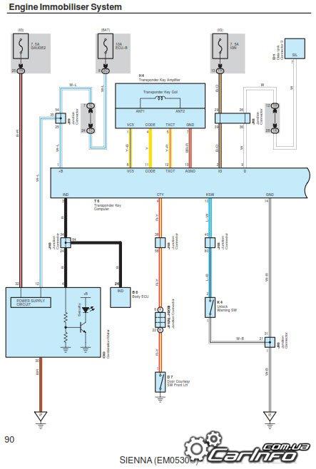 2010 sienna wiring diagram toyota sienna 2005-2010 service repair manual ... 2008 sienna wiring diagram