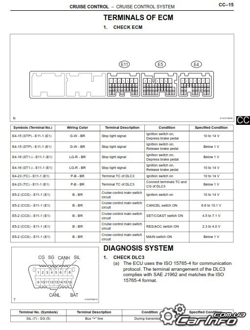 Инструкция По Эксплуатации Toyota Previa За 1993 Год