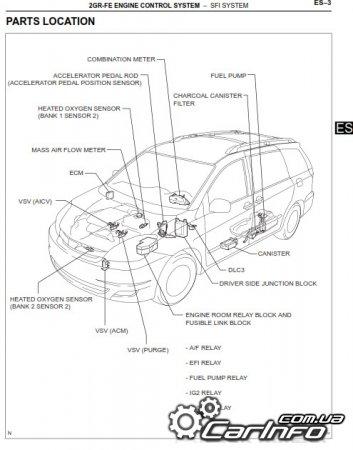 toyota sienna 2005-2010 service repair manual ... 2010 sienna wiring diagram 2002 toyota sienna wiring diagram