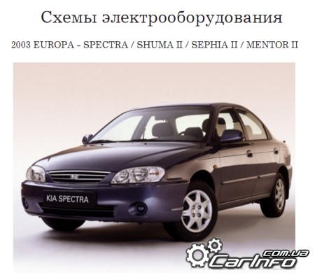 Электрические схемы Kia Spectra, Shuma II, Sephia II, Mentor II 2003-2008.