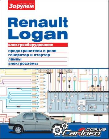 Электрооборудование RENAULT