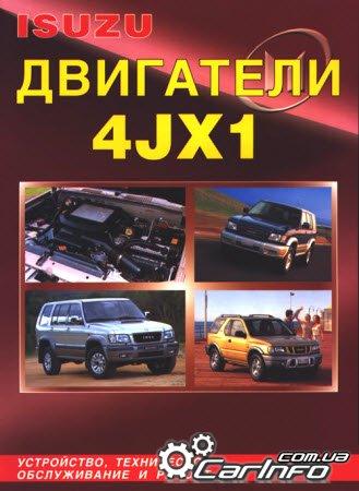 Двигатели ISUZU 4JX1.