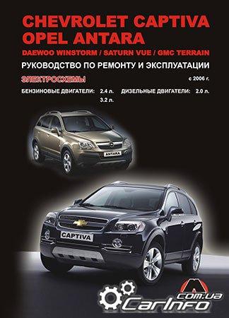 Chevrolet Captiva / Opel