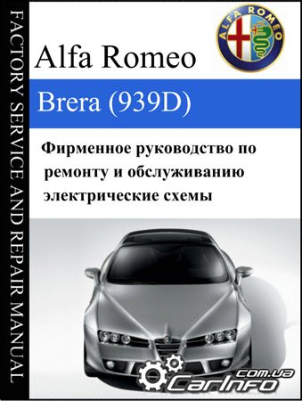 Alfa Romeo Brera eLearn Repair Manual, Alfa Romeo Brera (Type 939) Workshop Manual, Alfa Romeo Brera Service Manual