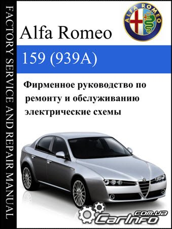 Alfa Romeo 159 eLearn Repair Manual, Alfa Romeo 159 (Type 939) Workshop Manual, Alfa Romeo 159 Service Manual